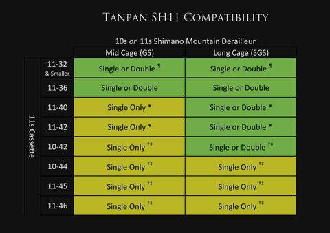 11 Speed Compatibility